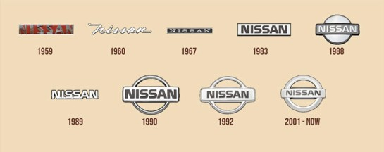 nissan-logos